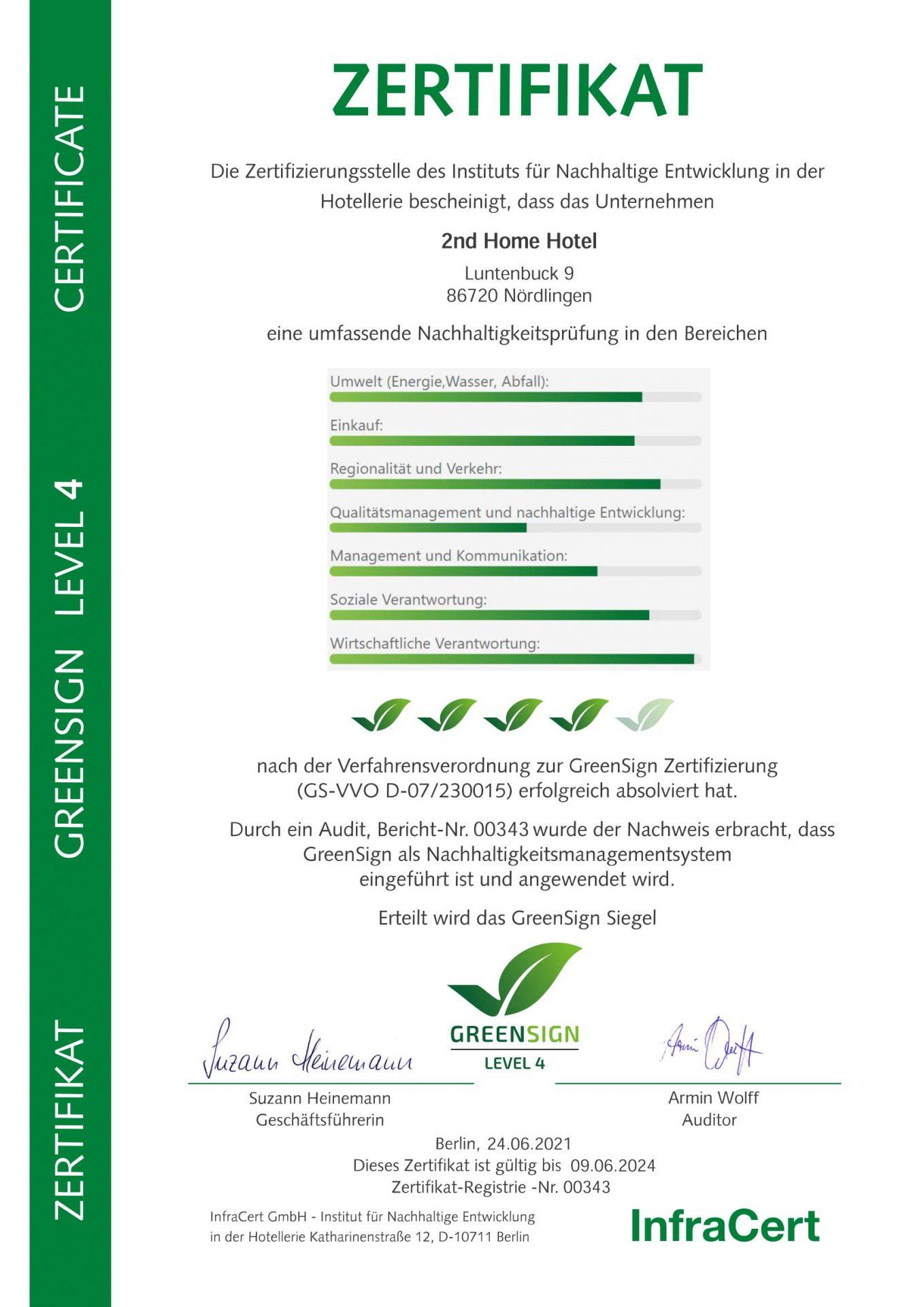 Nachhaltigkeits-Zertifikat 2ND HOME HOTEL